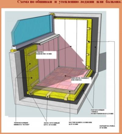 Утепление пола балкона пошаговая инструкция фото